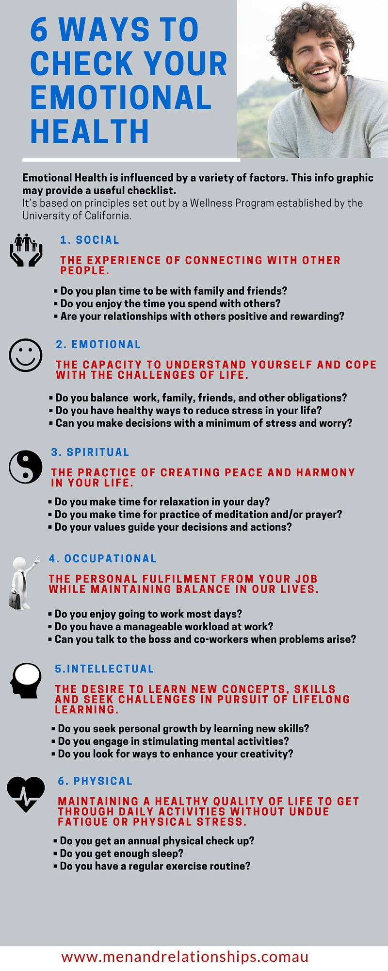 6 WAYS TO CHECK YOUR EMOTIONAL HEALTH - INFO GRAPHIC
