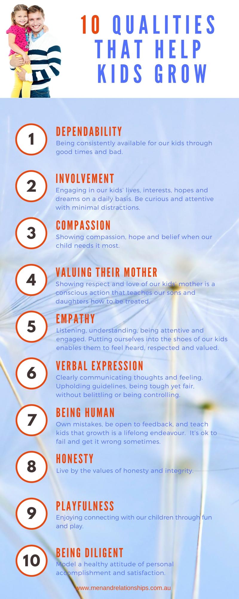 10 qualities v2
